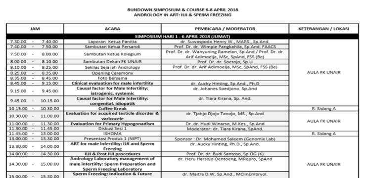 Rundown Symposium & Course 6-8 April 2018